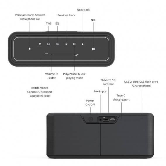 Altavoz Bluetooth Tronsmart Mega Pro 60W 2